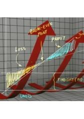 [Excel] Calcolo Break Even Point e della Redditività