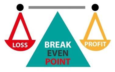 Calcolo del Break even (punto di pareggio)